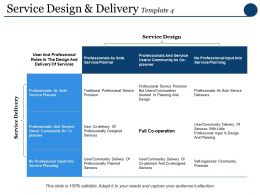 Service Design And Delivery Ppt Powerpoint Presentation Model Slideshow
