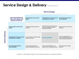 Service Design And Delivery Professionals As Sole Service Planner