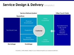 Service Design And Delivery Service Delivery System Operations