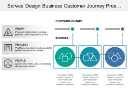 Service Design Business Customer Journey Pros Processes People