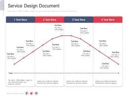 Service Design Document New Service Initiation Plan Ppt Topics