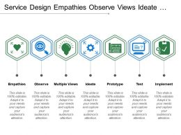 Service Design Empathise Observe Views Ideate Prototype Test Implement