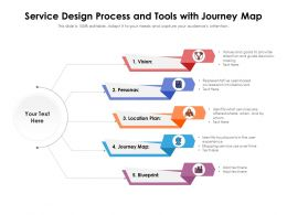 Service Design Process And Tools With Journey Map