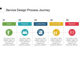 service_design_process_journey_Slide01
