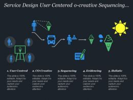 Service Design User Centred O Creative Sequencing Evidencing Holistic