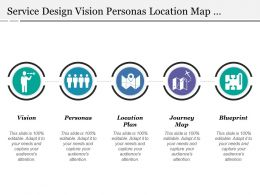 Service Design Vision Personas Location Map Journey Blueprint
