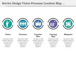 service_design_vision_personas_location_map_journey_blueprint_Slide01