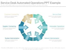 Service Desk Automated Operations Ppt Example