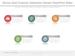 Service Desk Customer Satisfaction Sample Powerpoint Slides