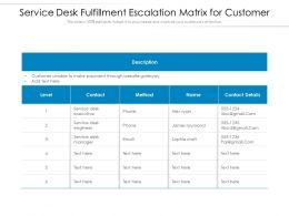 Service Desk Fulfillment Escalation Matrix For Customer