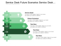 Service Desk Future Scenarios Service Desk Endpoint Management