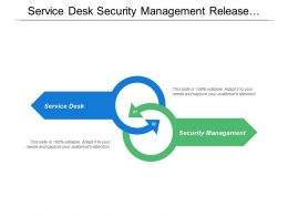 Service Desk Security Management Release Management Security Strategy