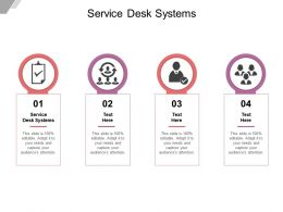 Service Desk Systems Ppt Powerpoint Presentation Styles Clipart Cpb