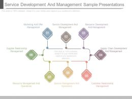 Service Development And Management Sample Presentations