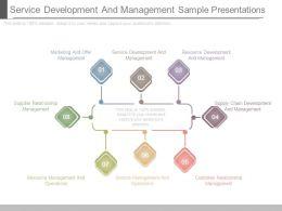 service_development_and_management_sample_presentations_Slide01