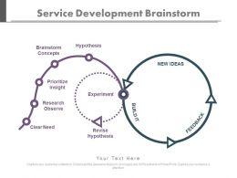 brainstorming bubble template