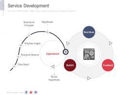 Service Development New Service Initiation Plan Ppt Download