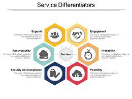 Service Differentiators