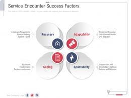 Service Encounter Success Factors New Service Initiation Plan Ppt Download