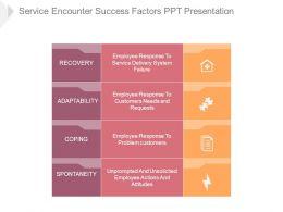 Service Encounter Success Factors Ppt Presentation