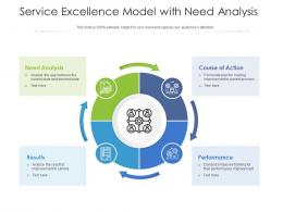 Service Excellence Model With Need Analysis