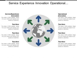 Service Experience Innovation Operational Innovation Product Responsibility Product Responsibility