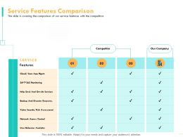 Service Features Comparison Backup Powerpoint Presentation Graphics Example