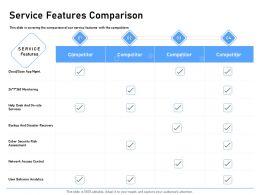 Service Features Comparison Network Access Control Ppt Powerpoint Presentation Deck