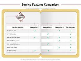 Service Features Comparison Security Risk Assessment Ppt Powerpoint Presentation Deck