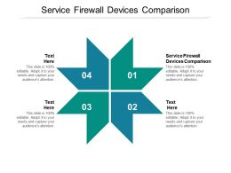 Service Firewall Devices Comparison Ppt Powerpoint Presentation Layouts Backgrounds Cpb