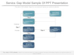 Service Gap Model Sample Of Ppt Presentation