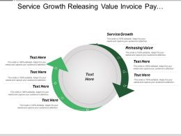 Service Growth Releasing Value Invoice Pay Analyze Spend