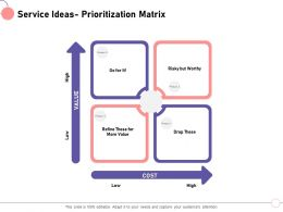 Service Ideas Prioritization Matrix Drop These Ppt Powerpoint Presentation Gallery Show