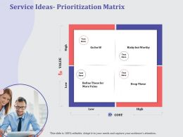 Service Ideas Prioritization Matrix High Ppt Powerpoint Infographics Gridlines