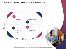 Service Ideas Prioritization Matrix Ppt Powerpoint Presentation Gallery Professional