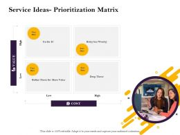 Service Ideas Prioritization Matrix Refine Ppt Powerpoint Presentation Layouts Topics
