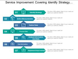 Service Improvement Covering Identify Strategy Measurement Process