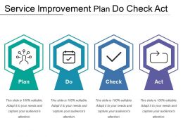 Service Improvement Plan Do Check Act