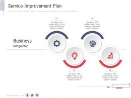 Service Improvement Plan New Service Initiation Plan Ppt Sample
