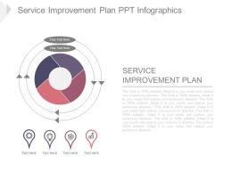 Service Improvement Plan Ppt Infographics