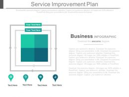 Service Improvement Plan Ppt Slides