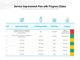 Service Improvement Plan With Progress Status