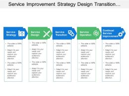 Service Improvement Strategy Design Transition Operation