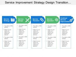 service_improvement_strategy_design_transition_operation_Slide01