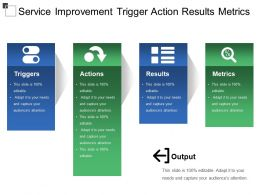 Service Improvement Trigger Action Results Metrics