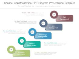 Service Industrialization Ppt Diagram Presentation Graphics