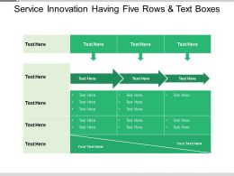 Service Innovation Having Five Rows And Text Boxes