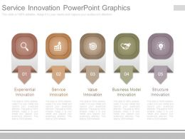 Service Innovation Powerpoint Graphics