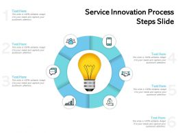Service Innovation Process Steps Slide