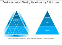 Service Innovation Showing Capacity Ability And Outcomes